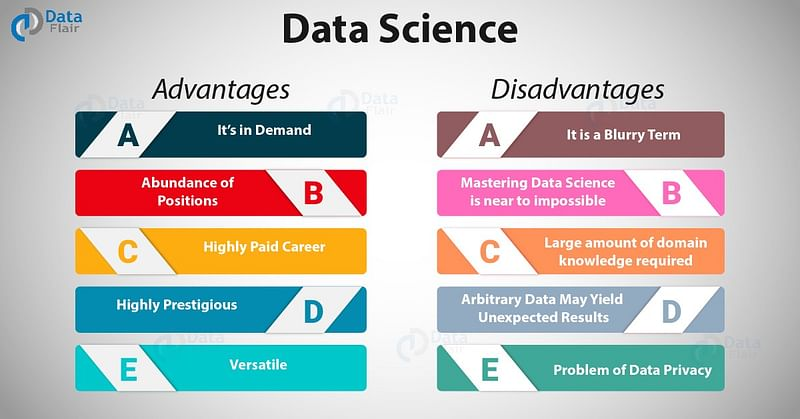 Take 8 Advantages of Data Science