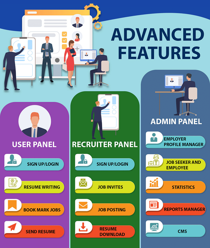 Features of Job search app development