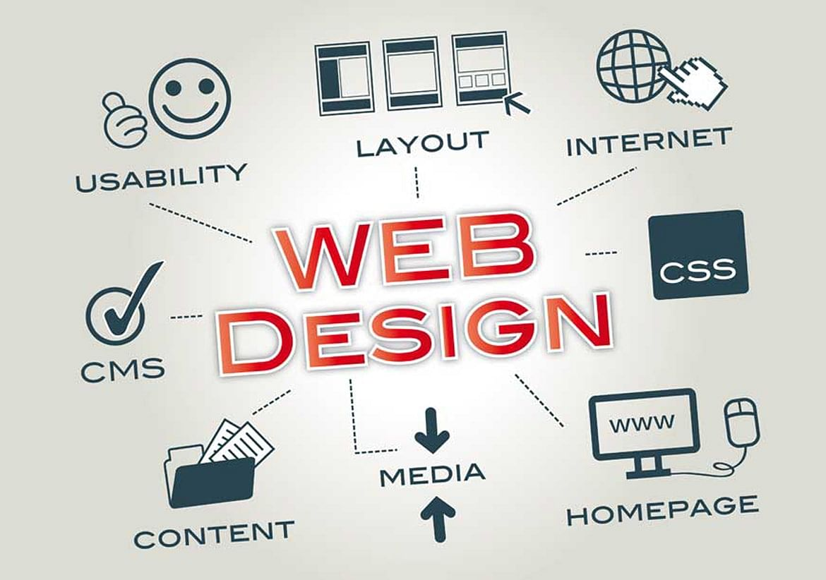 What Are The Characteristics of a Good Web Design Company?