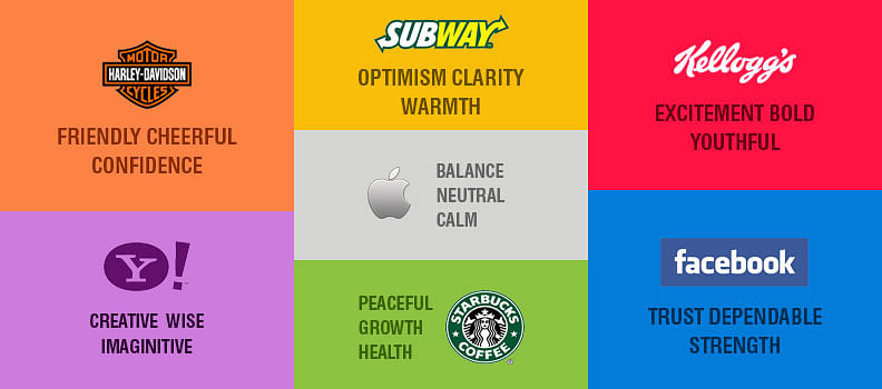 Role Of Branding Color Everything You Need To Choose Your Brand S