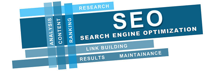 Things to be considered in On-Page SEO