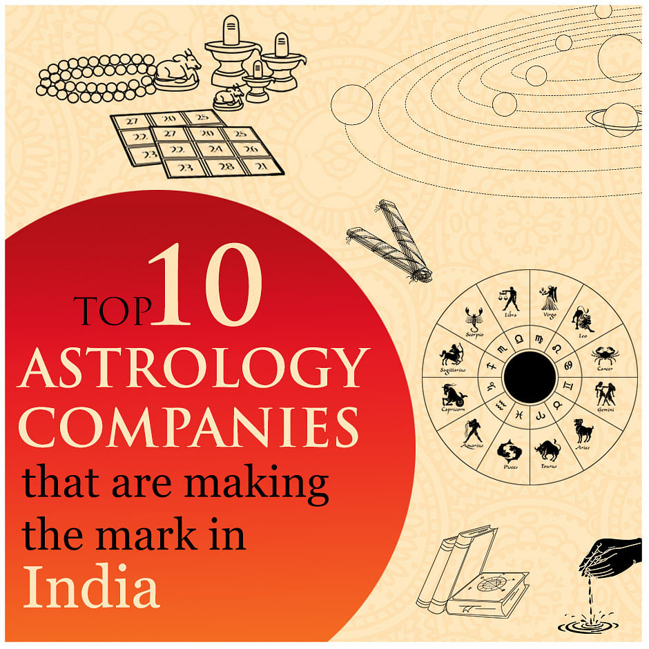 Top 10 Astrology companies In India
