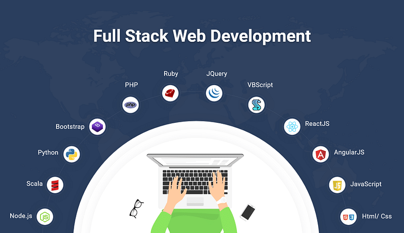 Top 10 Full Stack Web Development Tools To Use In 2020