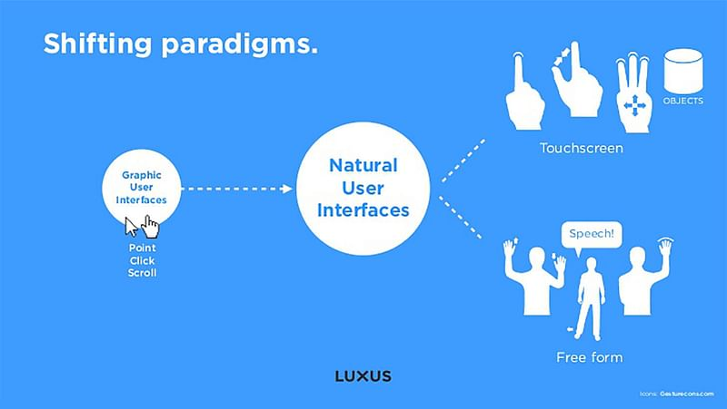 Natural User Interfaces
