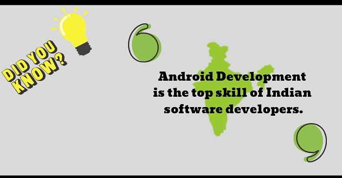 app developers in india