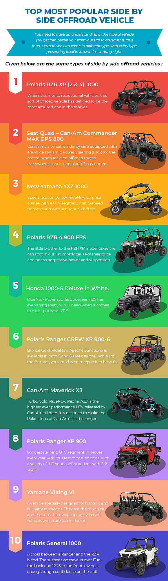 Top Most Popular Side by Side Offroad Vehicle by Grand Adventures