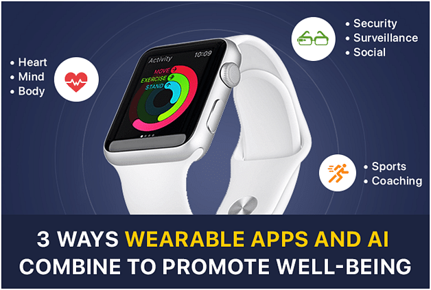 3 Ways Wearable Apps and AI Combine to Promote Well-Being