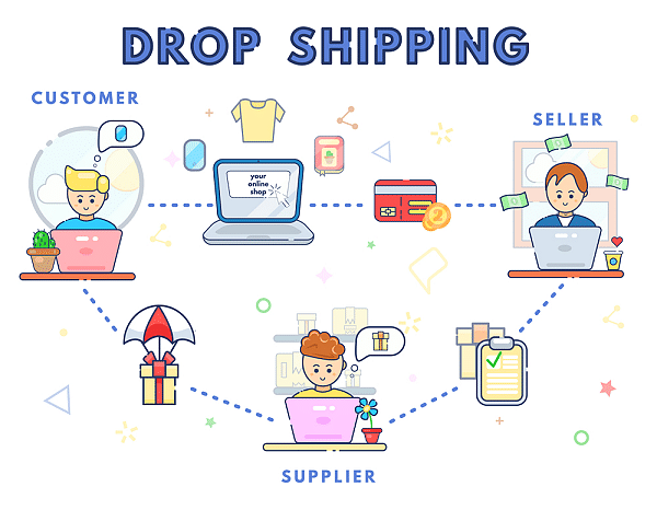 Top 4 Wholesale Dropshippers in India