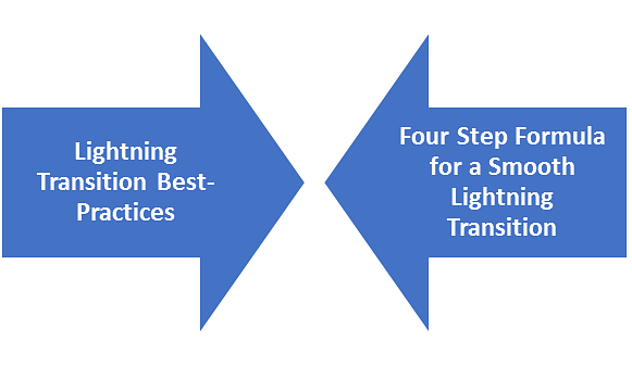 Lightning Transition Best- Practices