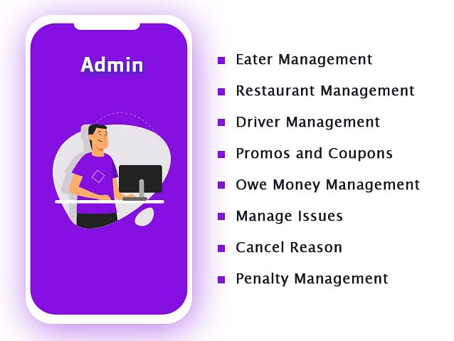 GoferEats - Admin Panel
