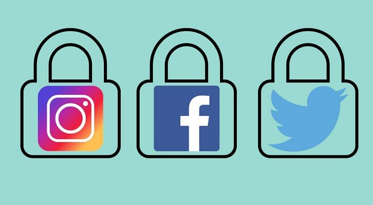 Image result for The Privacy Of Social Media Platforms