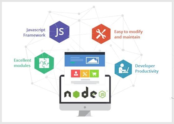 Node.js developer