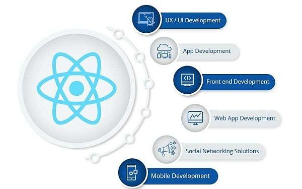 React development company