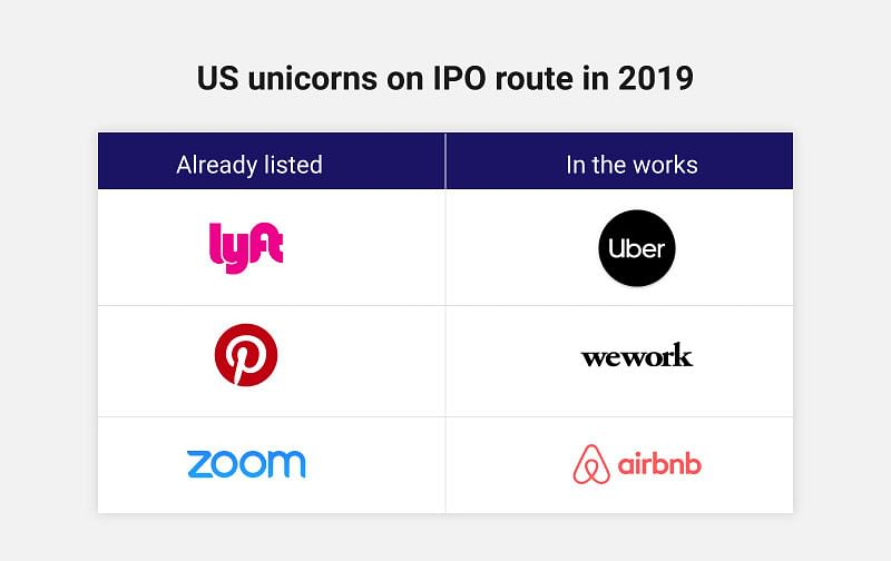 Lyft and Uber IPOs make us wonder: when will Indian unicorns go public?
