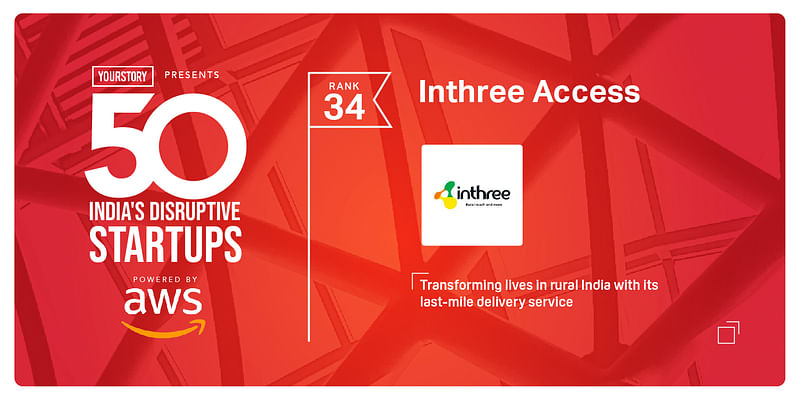 INTHREE ACCESS