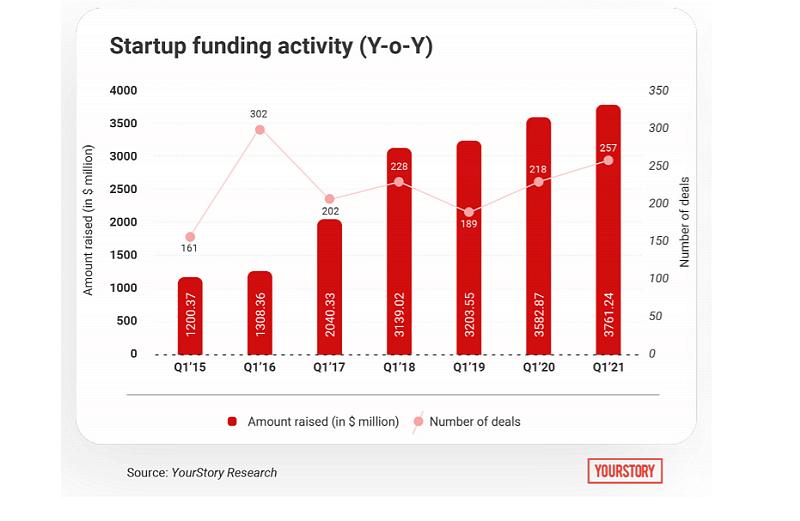 Q1'21 funding report