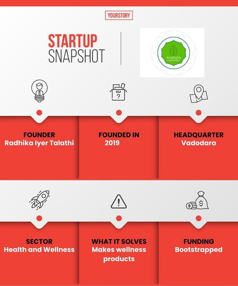 Startup Bharat - Anahata