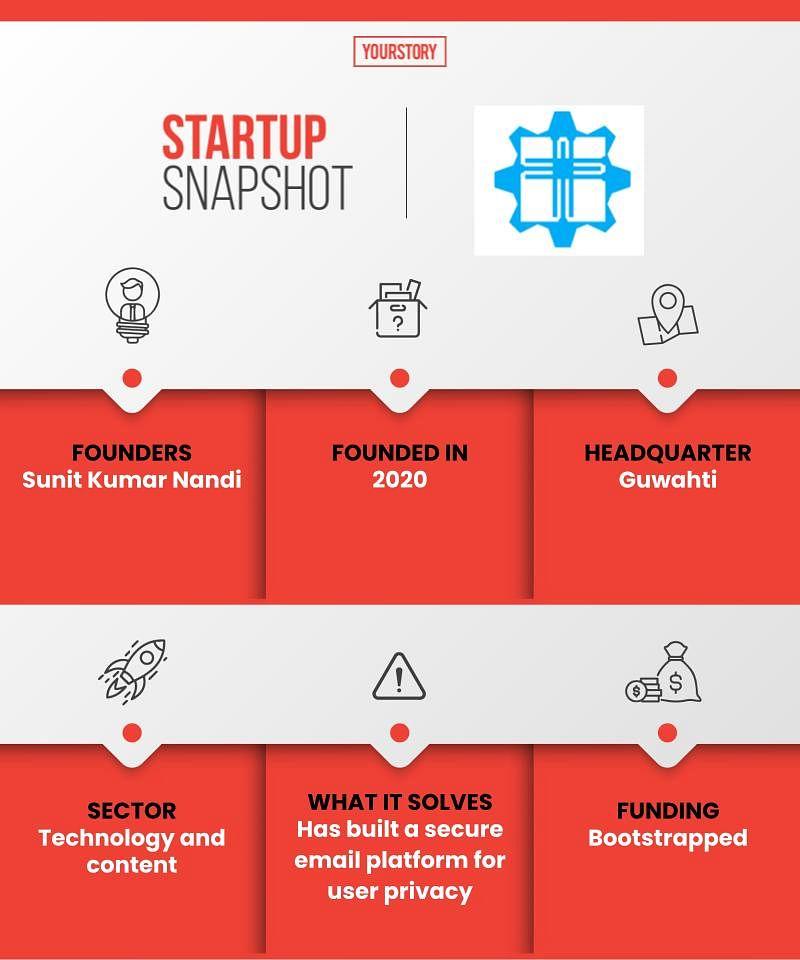 Startup Bharat - Letter