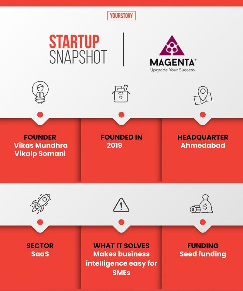 Startup bharat - Magenta