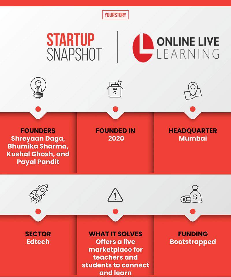 Online Live Learning Snapshot