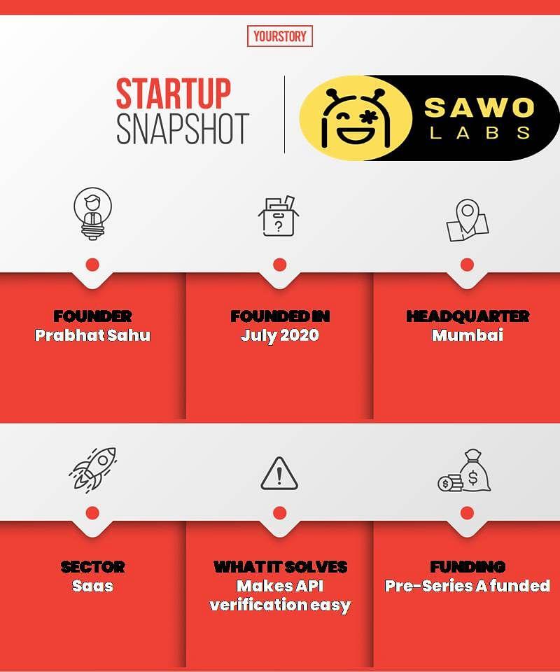 Sawo Labs