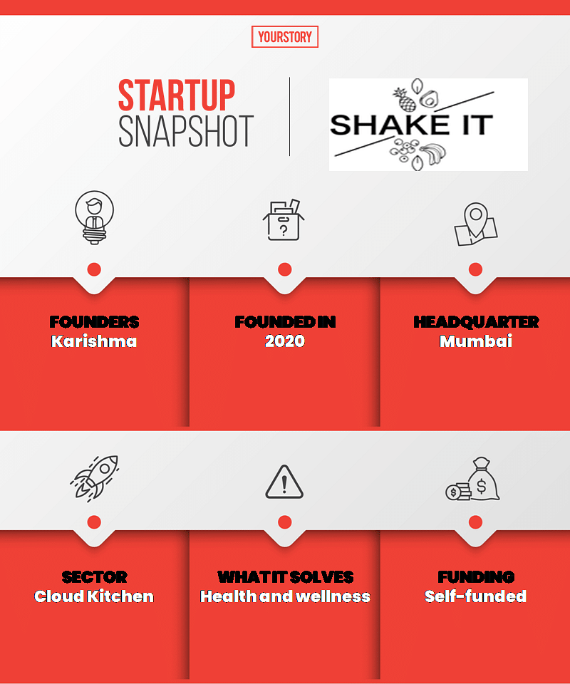 Snapshot of ShakeIT