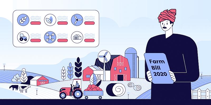 Farm Laws 2020