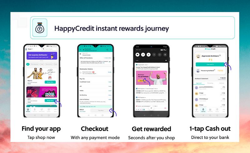 HappyCredit user journey