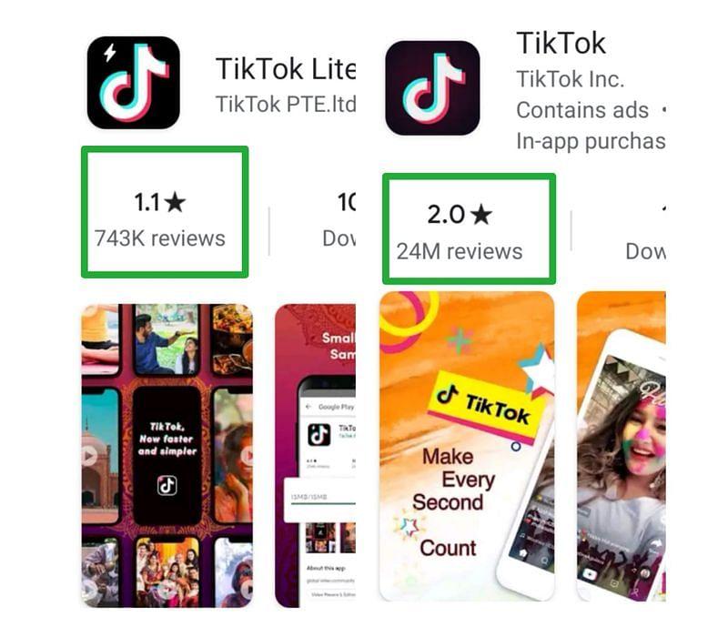 TikTok ratings