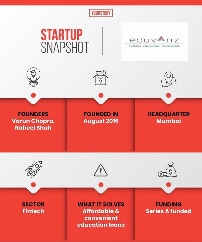 Eduvanz, fintech startup