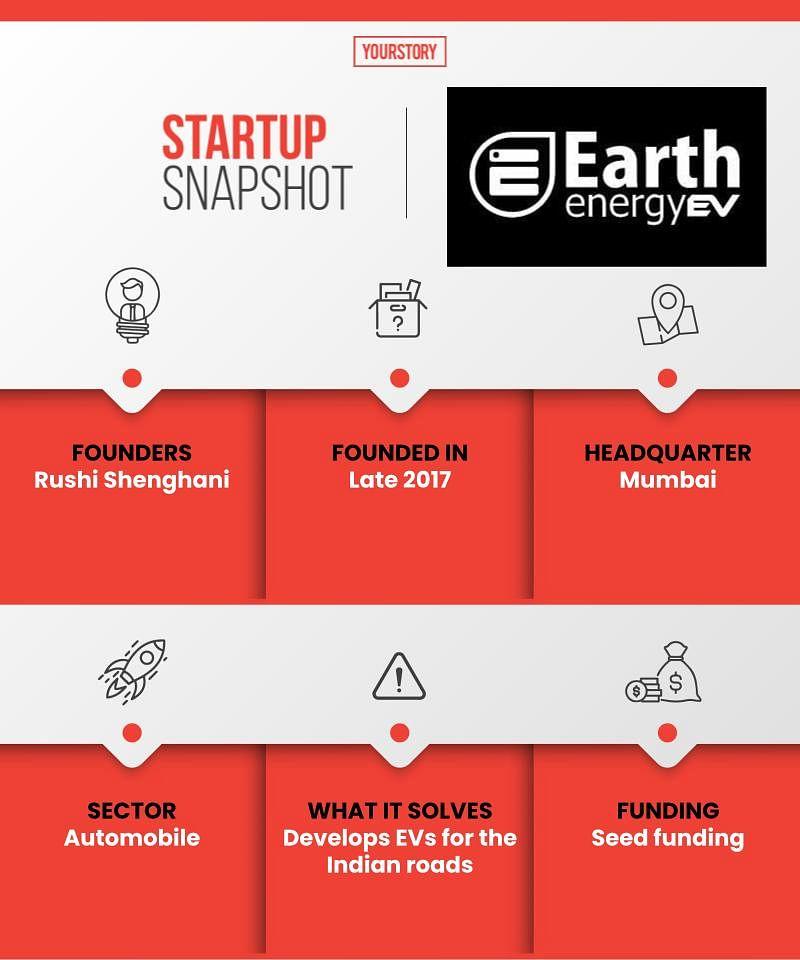 startup, earth energy