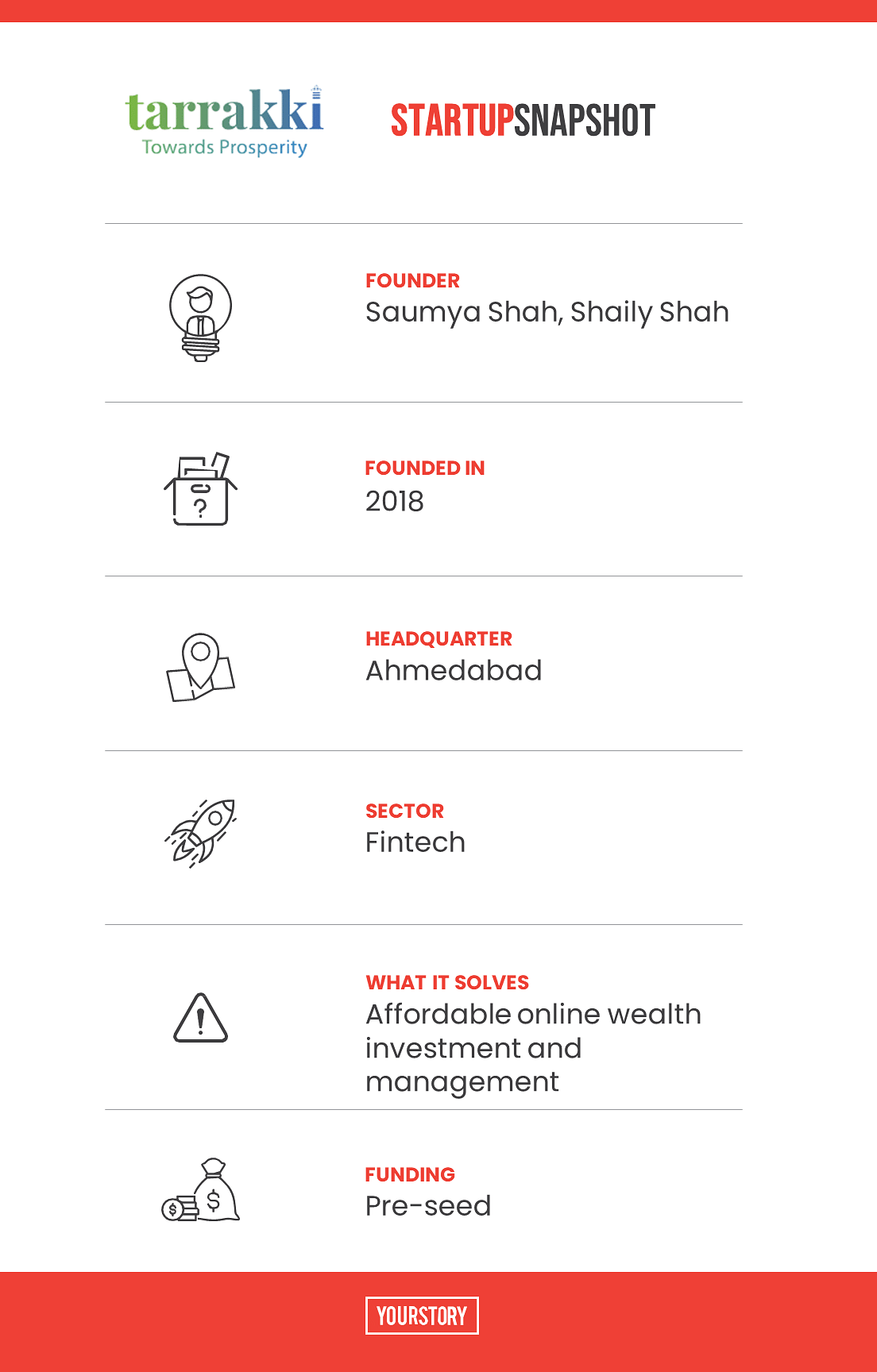 Tarrakki startup snapshot
