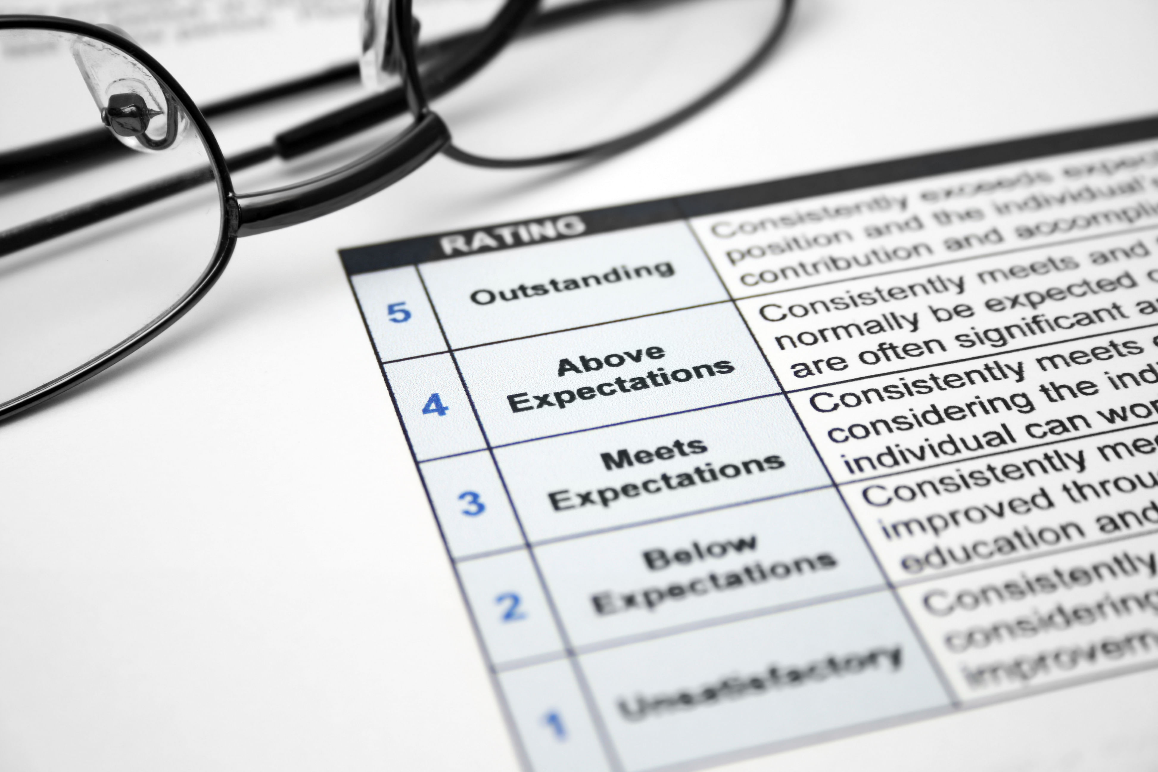 Motivate your employees and boost their output with these performance appraisal methods