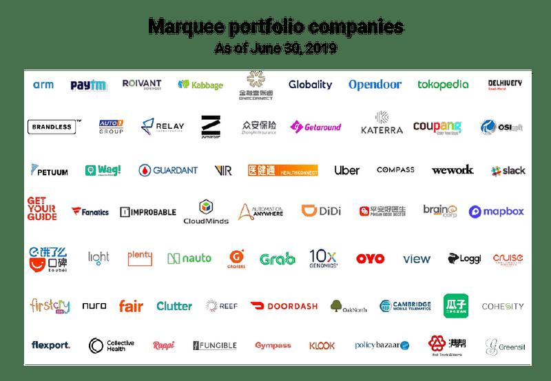 SoftBank portfolio companies, Vision Fund