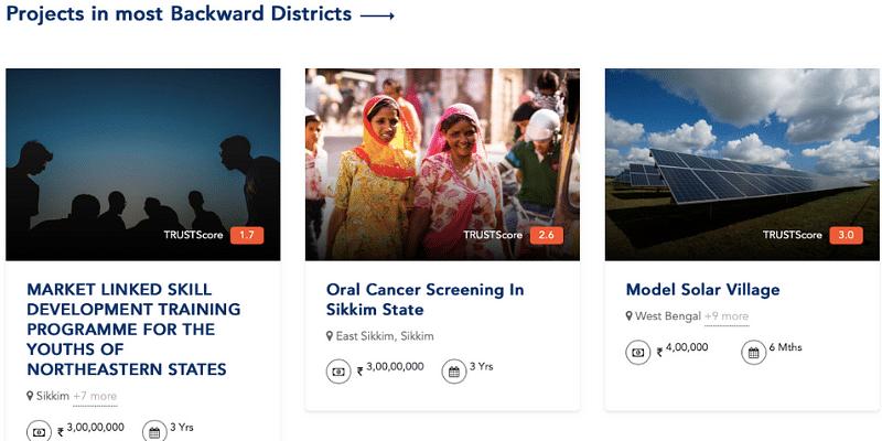 CSR, NGO, Fund