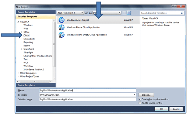 Step by Step Guide to Create First Windows Azure Application