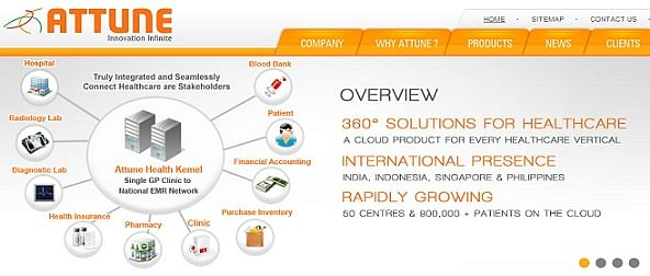 Cloud Based Healthcare It Product Company Attune Raises