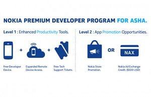 Indian App Developer Viewpoint - Platforms, Monetization and