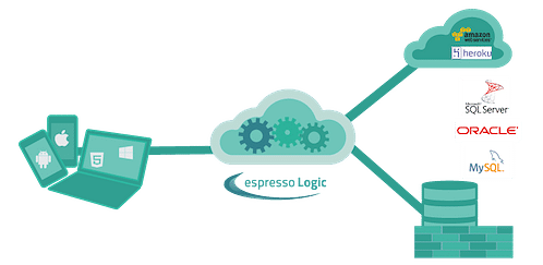 frontend-cloud-backendMORE-LOGOS