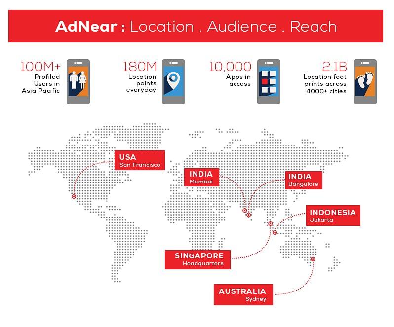AdNear-Minimal-Graphic (1)