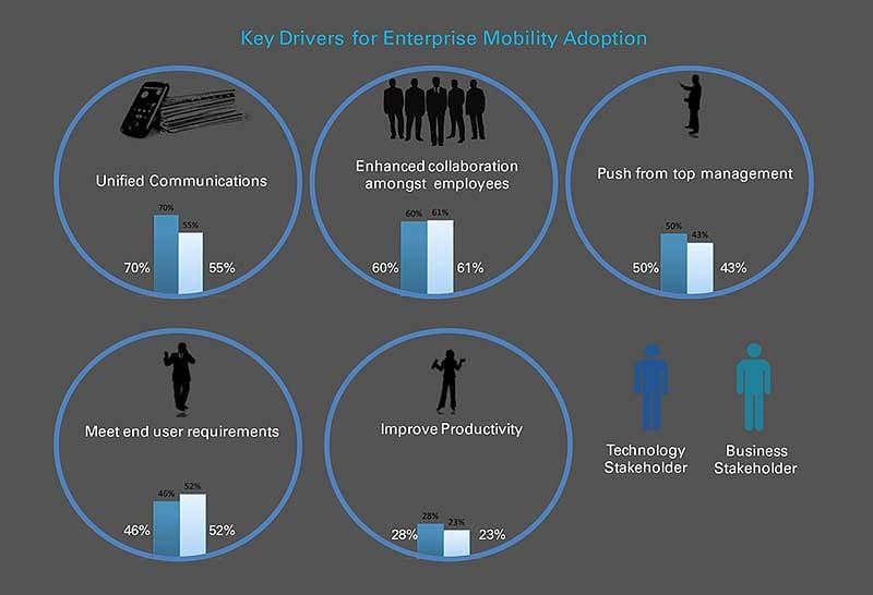 EnterpriseMobilityInsideArticle2