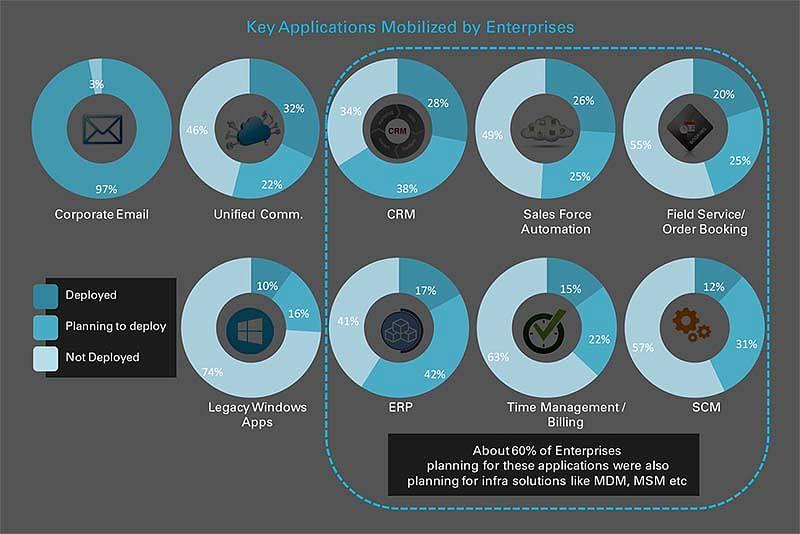 EnterpriseMobilityInsideArticle3