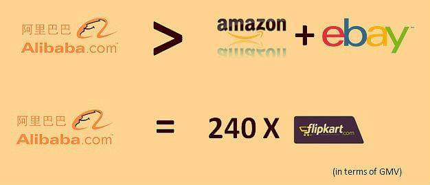 Alibaba_comparison