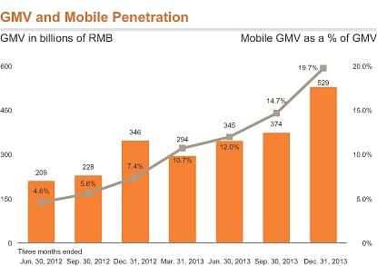 Mobile_populace_data_Alibaba