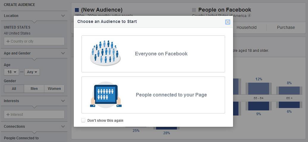 How e-Commerce startups can use Facebook Audience Insights to gain
