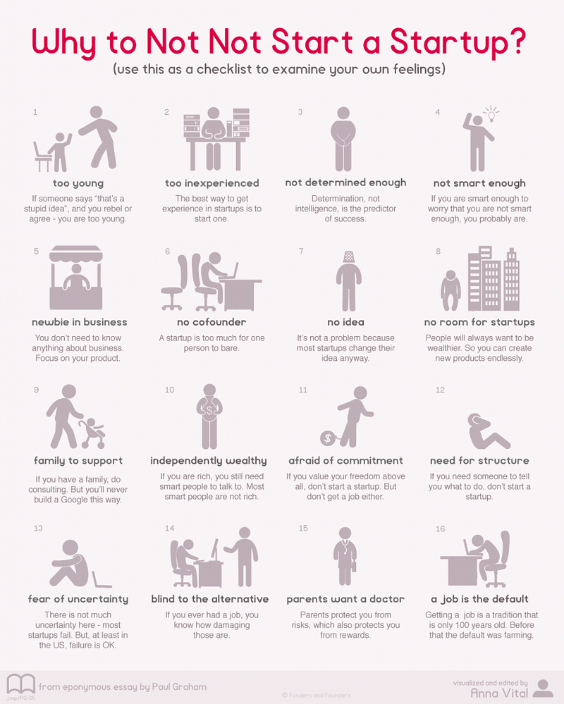 Funders&Founders_why-not-not-to-start-a-startup-infographic