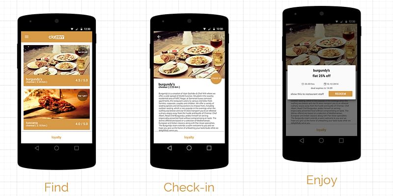 Iit M Students Introduce Clozerr An App That Helps Discover