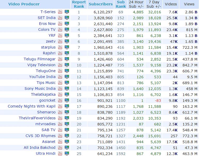 Best forex youtube channels