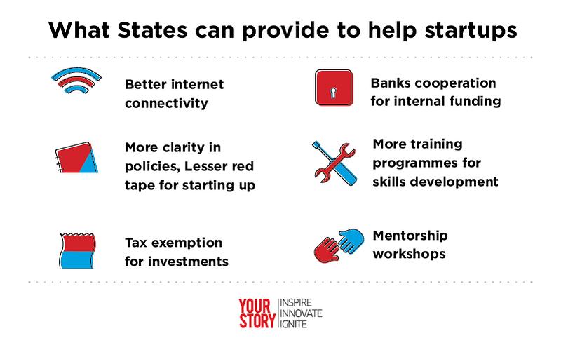 Tax_States (1)