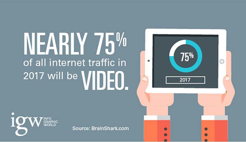 video-advertisements